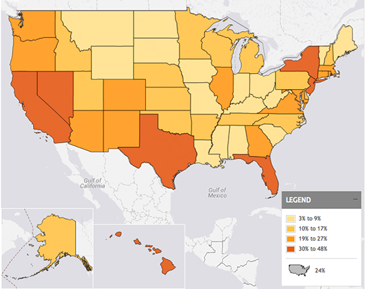 Percentage of Children in Immigrant Families (2011)