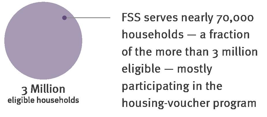3 Million Households