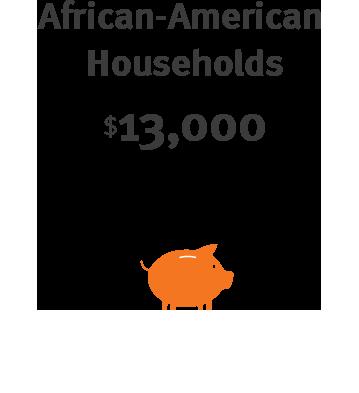 African American Household 2