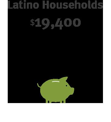 Latino Household 2